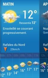 météo du dimanche 24 avril
